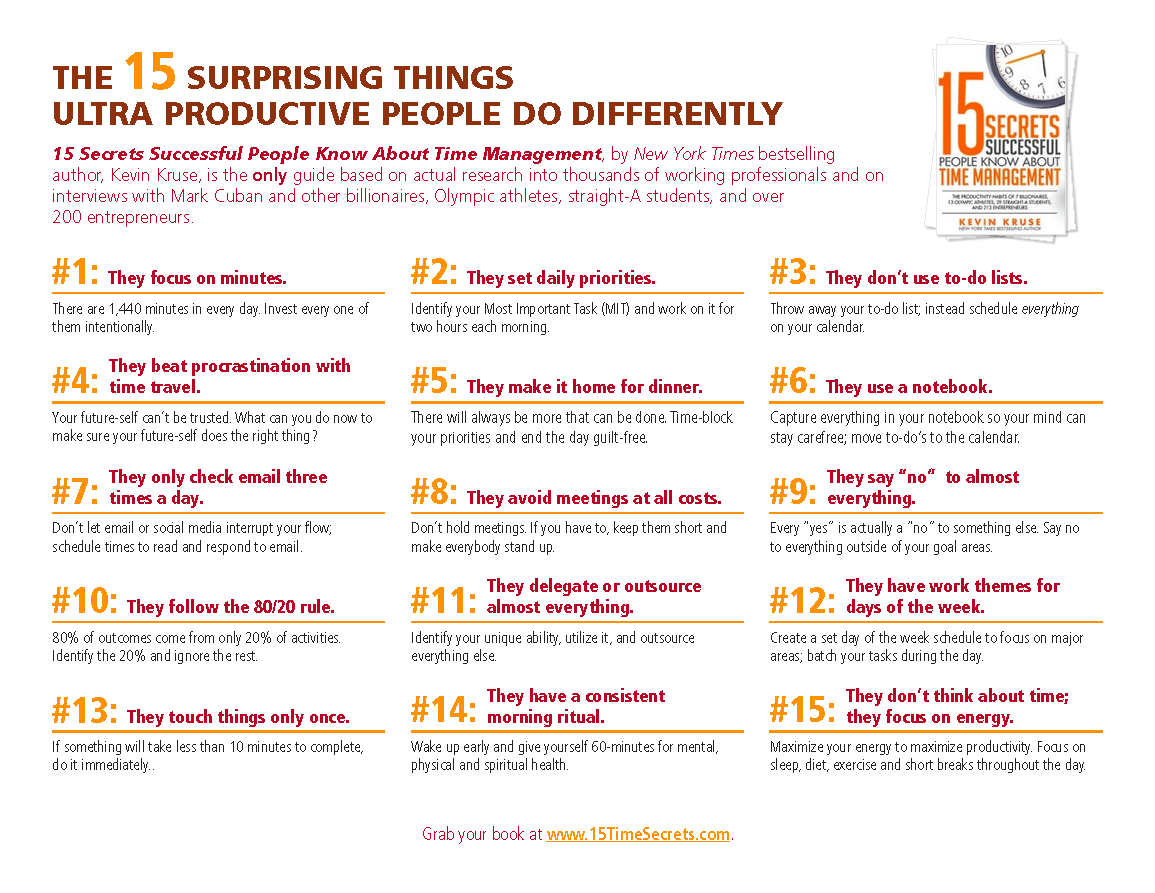 15 Surprising Things Ultra Productive People Do Differently (Free PDF Download)