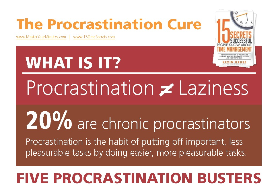 The Procrastination Cure (Free Download)