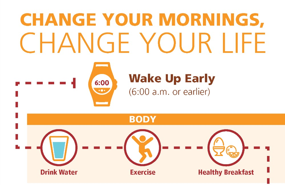 Change Your Mornings, Change Your Life (Free Action Plan)
