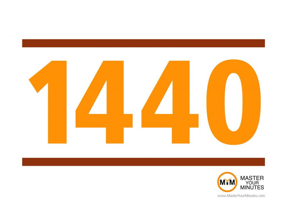 1440 Ready-To-Print Sign